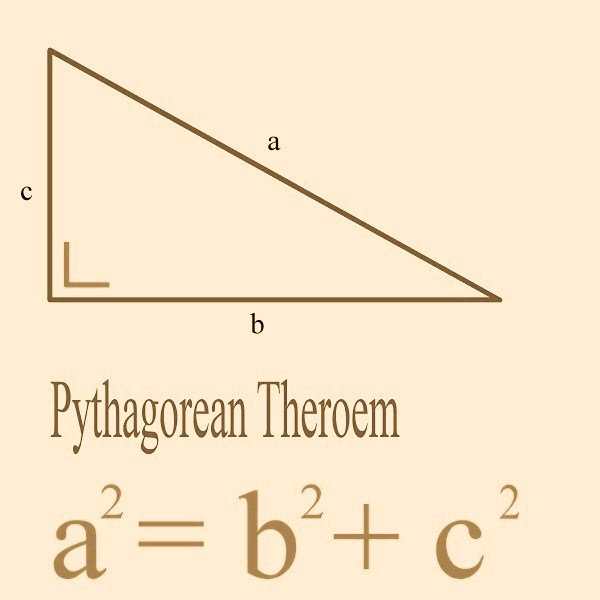 Pythagoras Journey To The Vast Unknown