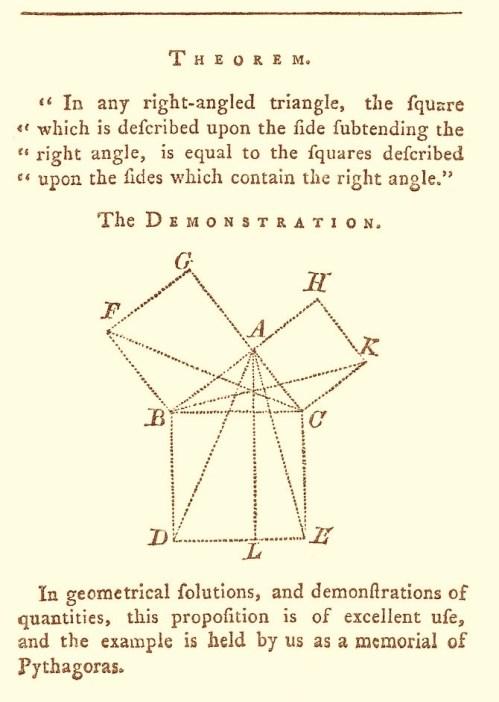 pythagoras002
